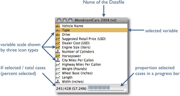 Mondrian - Interactive Statistical Data Visualization in JAVA