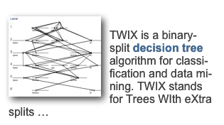 TWIX